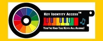 Key Identity Access (TM)   Interviews with interesting people   Scoop.it