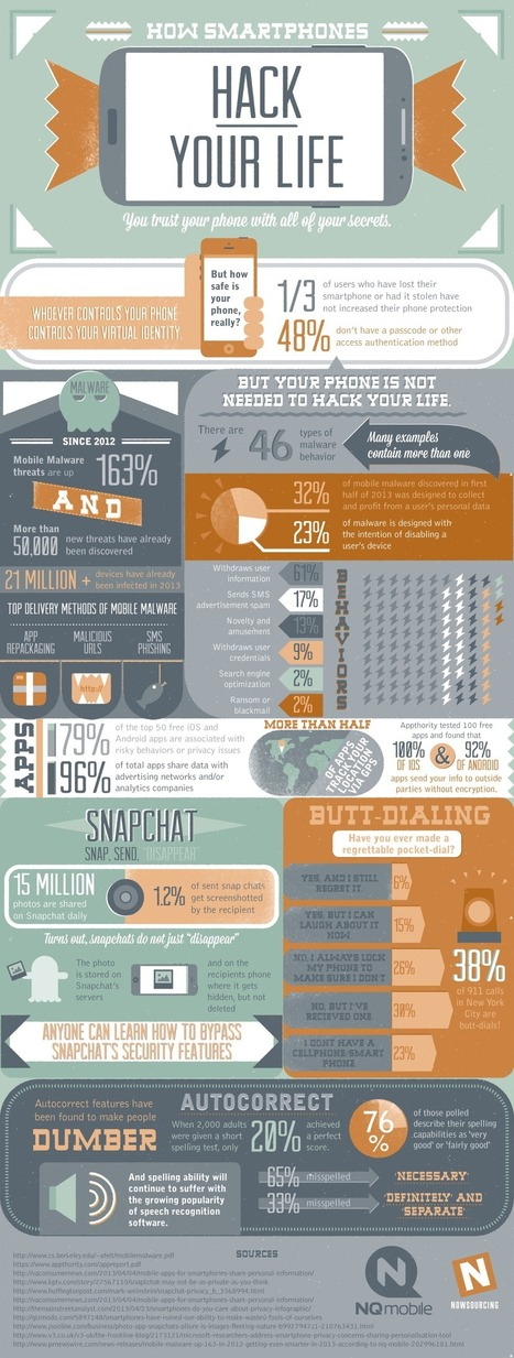 Are Smartphones Hacking Your Life? [INFOGRAPHIC] | MarketingHits | Scoop.it