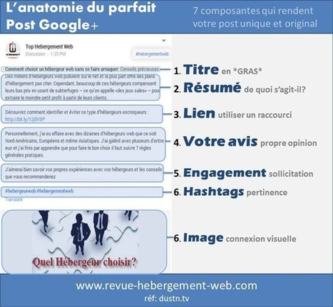 Google + : 7 conseils pour écrire un post parfait | copywriting, marketing de contenus, content management | Scoop.it