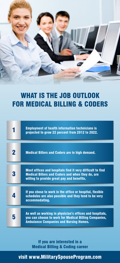 Job Outlook for Medical Billing and Coders | Military Spouse Program | Scoop.it