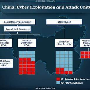 China Read Emails of Top U.S. Officials | Anonymous Canada ''HACK News'' | Scoop.it