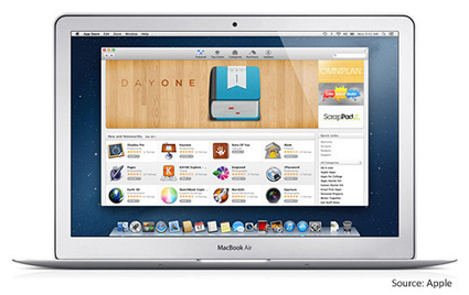 RetailWire Discussion: Has the App Store Changed Retail? | Retail Technology | Scoop.it