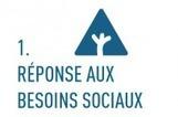 L'innovation sociale, une réponse à nos besoins sociaux - Pattern 1/5 | Actualités | CRESS PACA | Coopération, libre et innovation sociale ouverte | Scoop.it