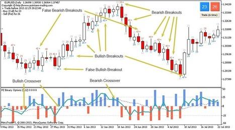 Senales Opciones Binarias Blog | Opciones Binarias Estrategias | Scoop.it