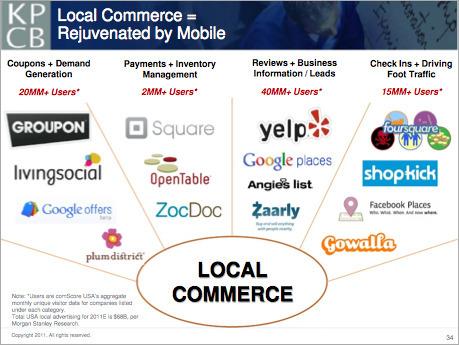 Internet Trends 2011 (presentation) — Kleiner Perkins Caufield Byers | Startup Resources | Scoop.it