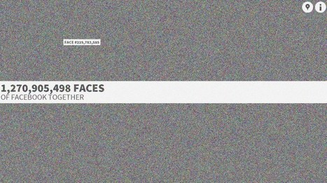 Alle Facebook-Profil-Fotos auf einer Seite | Kulturmanagement | Scoop.it