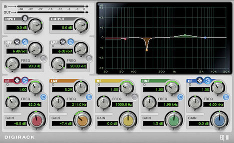 8 Easy Steps To Better EQ | Music and Computer Tools | Scoop.it