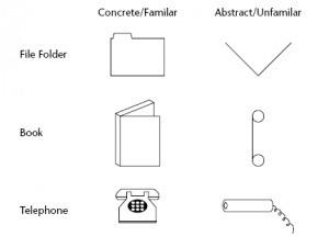 Design d'interface et critère ergonomique 10: Signifiance   Qualitystreet   UX User experience   Scoop.it