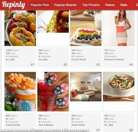 ENGAGEMENT - What Makes A Repinnable Pin?   Pinterest for Business   Scoop.it