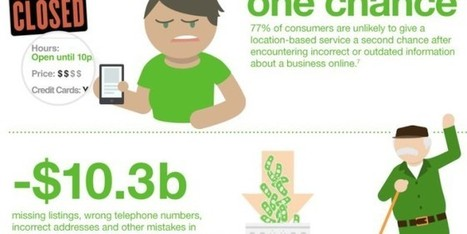 7 Out of 10 Consumers Prefer a Business with a Social Media Presence | Food Service Tech | Scoop.it