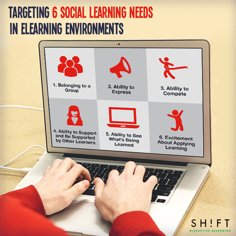 The 6 Social Learning Needs in eLearning Environments Infographic - e-Learning Infographics | Social Learning - MOOC - OER | Scoop.it