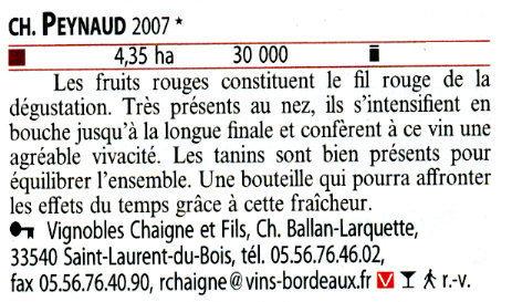 Guide Hachette 2010 Château Peynaud Bordeaux supérieur Rouge 2007 | Nombrilisme | Scoop.it