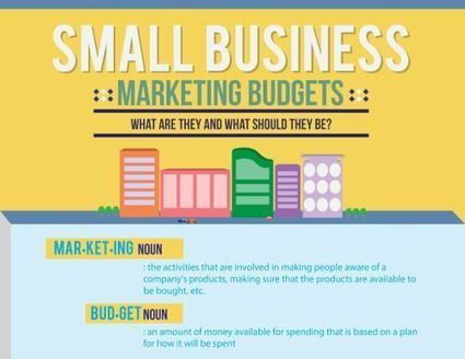Guide to Small Business Marketing Budgets [Infographic] | IT skills, Internet, × Small Business | Scoop.it