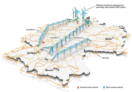 Germany Takes the Lead in HVDC - IEEE Spectrum | Tout est relatant | Scoop.it