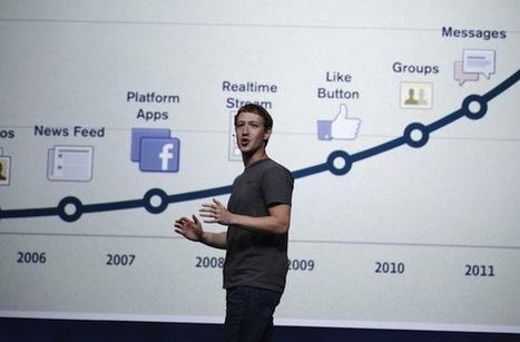 Snapchat et ses concurrents, un danger pour Facebook ? | #TonUpdate | Médias sociaux (Twitter + Facebook) | Scoop.it