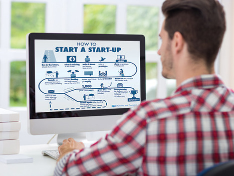 FREE : Productive Entrepreneur Course Bundle - Business & Lifestyle Tutorials   Artdictive Habits : Sustainable Lifestyle   Scoop.it