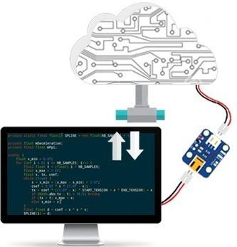 The Internet of Things(IoT) - App42 Cloud APIs | cloud computing :BaaS | Scoop.it