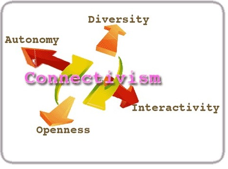 'Connectivism' and Connective Knowledge | Huffington Post | EDUCATIONAL TECHNOLOGY | Scoop.it