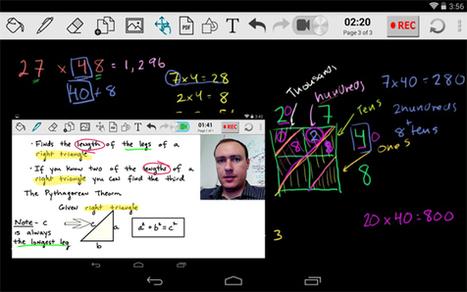 Créer avec votre tablette capsule vidéo (annoter, vidéo, son , texte écrit à la main, sur pdf…) | | TICECDDP10 | Scoop.it