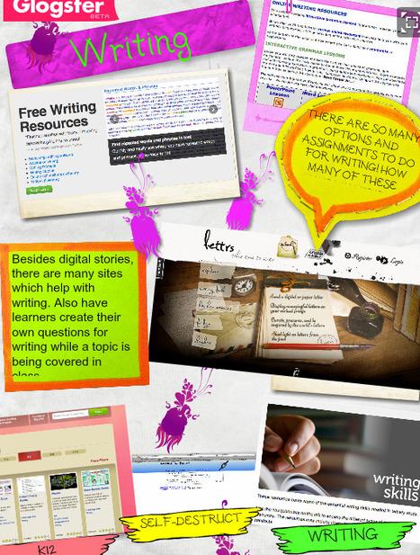 CristinaSkyBox: Writing Resources | AprendiTIC | Scoop.it
