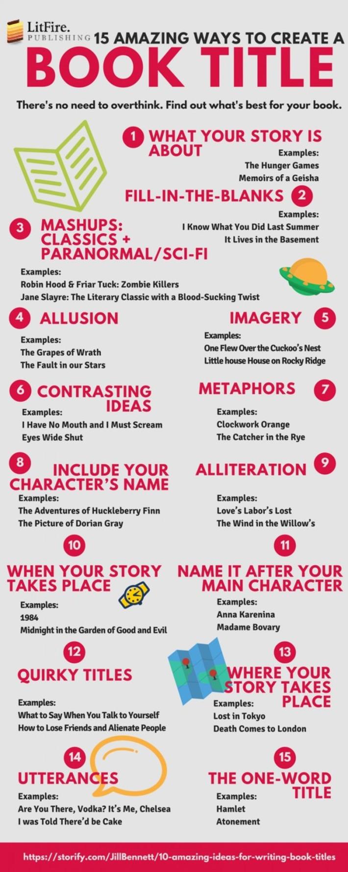 15 astuces pour créer le titre d'un livre (infographie) | Relations publiques, Community Management, et plus | Scoop.it