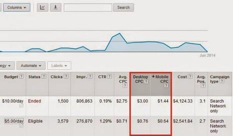 Google AdWords Adds Custom Columns | Le marketing et la communication digital | Scoop.it