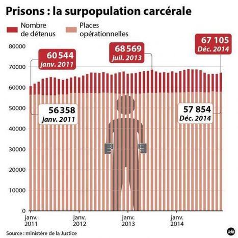 Seulement 20 aumôniers musulmans embauchés dans les prisons l'année dernière ? | Religion | Scoop.it