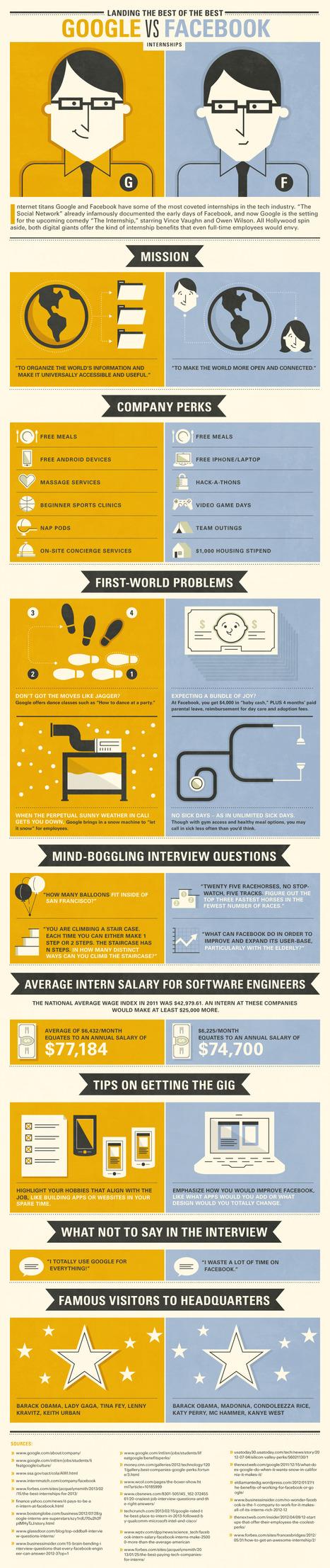 Google vs. Facebook Internships #infographic | Rwanda News | Scoop.it