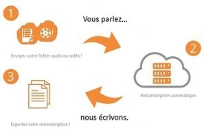 Authôt, logiciel de retranscription automatique | Courants technos | Scoop.it