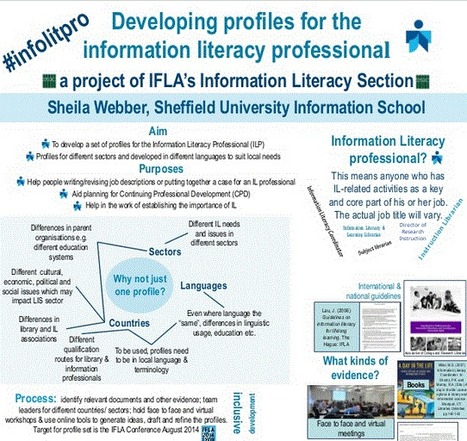 #infolitpro: Profiles for the Information Literacy Professional | Library instruction and Information literacy | Scoop.it
