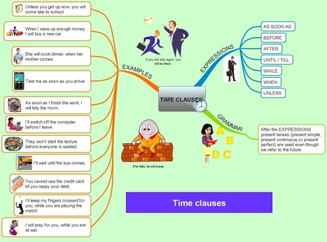 Time Clauses - ENGAMES | Learning English is a Journey | Scoop.it