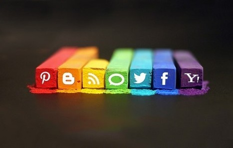 How to Craft the Perfect Social Post [Infographic] | Website Design | Scoop.it