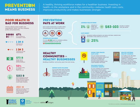 Prevention Means Business | Healthy Vision 2020 | Scoop.it