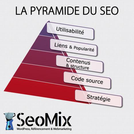 La structure du référencement naturel | E-marketeur dans tous ses états | Scoop.it