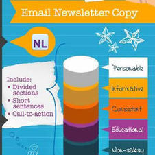 Marketing Tips - Write Better Emails, Social Posts and Web Content | Social Media for Small Businesses | Scoop.it