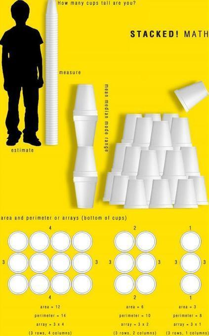 Stacked: Learning With Styrofoam Cups - We Are Teachers   Classroom Ideas   Scoop.it
