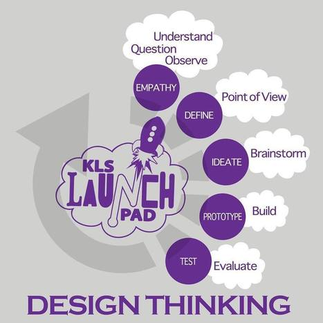 Design process @KrissyVenosdale #makered #makerspaces #DesignThinking | iPads, MakerEd and More  in Education | Scoop.it