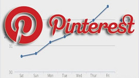 Thiết kế website - Dịch vụ SEO: Mạng xã hội Printerest trong SEO | 5 TIPS ĐỂ THU HÚT NGƯỜI XEM TRÊN BLOG CỦA BẠN | Scoop.it