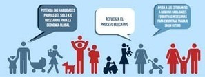 ¿Qué opinan las familias del uso de herramientas on line en clase? - Educación 3.0 | NTICs en Educación | Scoop.it