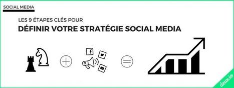 Définir sa Stratégie Réseaux Sociaux en 9 étapes   Social Selling & Media sociaux en B2B   Scoop.it
