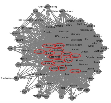 The 2016 Social Network of Foreign Ministries | Doing Digital Diplomacy | Scoop.it