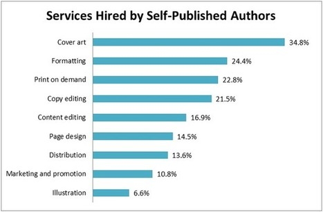 Should Self-Publishing Authors Hire Editors, Producers and Cover Designers? Team Publishing vs. DIY | Digital Book World | self-publishing and marketing | Scoop.it