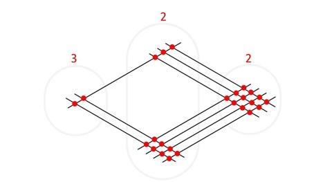 Calculer par multiplications... Une méthode japonaise... (Vidéo) -   le blog profencampagne | Merveilles - Marvels | Scoop.it