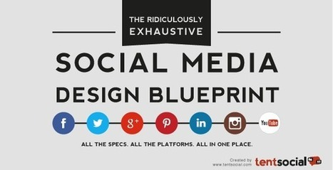 Infographic: Social Media Image Dimensions - Marketing Technology Blog | Digital Marketing | Scoop.it