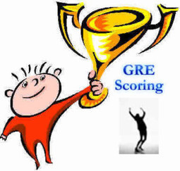 The Detailed Description about the GRE (Graduate Record Examination) | Examinations | Scoop.it