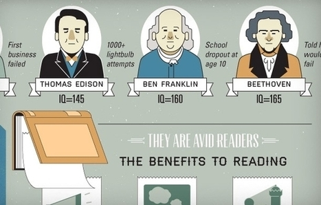 The Habits of the World's Smartest People (Infographic) | Writing, Research, Applied Thinking and Applied Theory: Solutions with Interesting Implications, Problem Solving, Teaching and Research driven solutions | Scoop.it