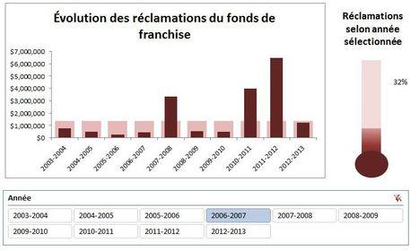 Formations Excel en ligne   Blogue Modelcom   Modélisation financière   Scoop.it