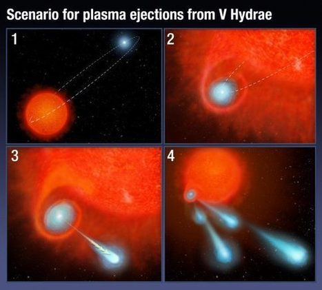 Star is Shooting Planet-Size Balls of Hot Plasma into Space #astronomy #Universe #science | Limitless learning Universe | Scoop.it