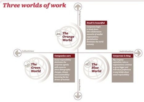 Three Worlds for the Future of Work | Positive futures | Scoop.it