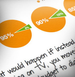TV Commercials versus Digital Advertising | Reinventing advertising | Scoop.it